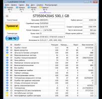 Ошибка 0x000000f4 Windows 7 как исправить