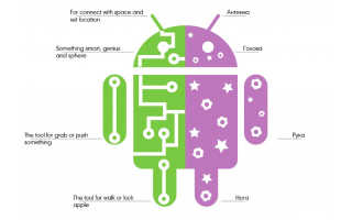 Где найти папку system на андроиде