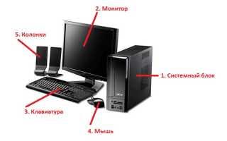 Что находится в системном блоке компьютера?