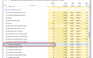 Системные прерывания грузят процессор Windows 7