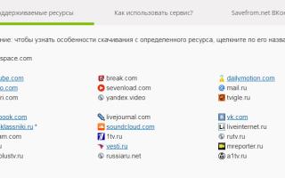 Программа для быстрой загрузки файлов из интернета