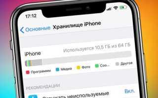 Как удалить кэш приложений на iphone