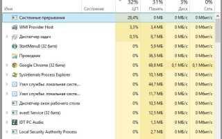 Что такое системные прерывания Windows 10?
