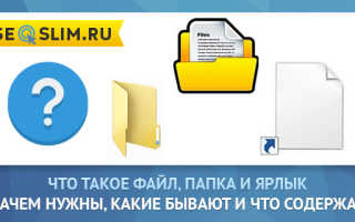 Nnu папка на компьютере