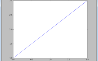 Matplotlib python установка
